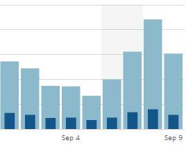 2014-09-09 graph